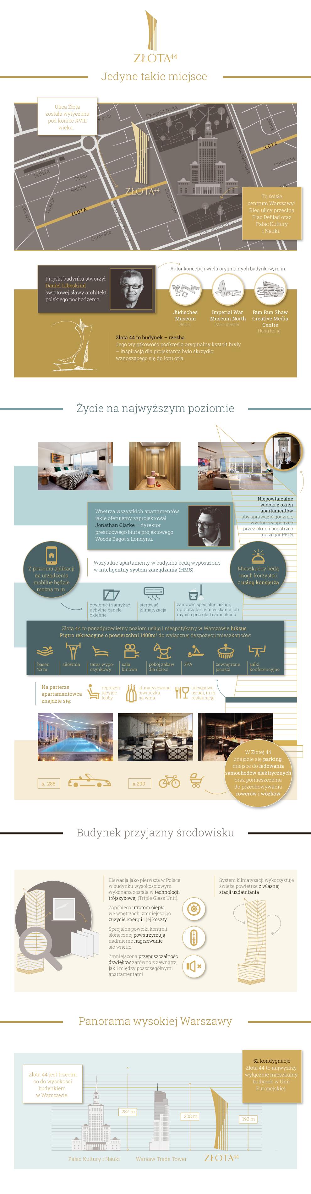 infografika-zlota44